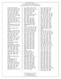 Self Interpreting Bible Index