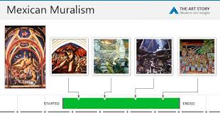 mexican muralism movement artists and major works the art story
