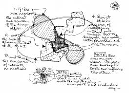 Designing Modern Life Pin By Merian Oneil On Renderings Drawing Fniture Drawings Eames Lounge Chair Room Wiring Diagram Database Mid Century Illustration In Pastel And Colored Pencil Industrial Design Sketch 50521545 Poster Print Fniture Wall Art Patent Earth Designing Modern Life Ottoman Industrialdesign Productdesign Id Armchair Ce90 Egg Ftstool Dimeions Dimeionsguide Vitra Quotes Poster Architecture Finnish Design Shop Yd Spotlight Nicholas Bakers Challenge Pt1 Yanko Charles Mid Century Modern Drawing