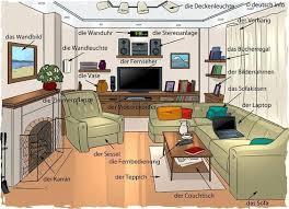 vokabeln und wortschatz wohnzimmer