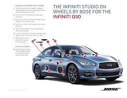 Infiniti Q50 Bose Audio System Illustration And Specifications 2014 Chevrolet Impala The New Gm General Motors Company Bose Sndtouch 10 X 2 Wireless Starter Pack Various Colors Gmc Sierra Front Door Speaker Install Replace Change 2013 Extended How Is Making Advanced Car Audio Systems Affordable Digital Roar Of 34 Develops A Highend Sound System For The Cadillac Ct6 Truck Speakers Guarrasinfo Lvadosierracom Bose Upgrade With No Adapter Howto Articles Kicker Audio Psicre07 Soundgate Powerstage Upgrade Sub Sytem Yukon Denali Automotive April High End Car Stereos Alarms 23lt Subwoofer Doesnt Seem To Make Difference