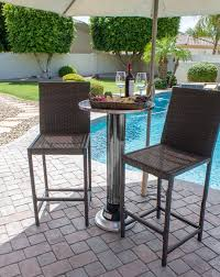 Hiland Patio Heater Manual by Electric Heaters