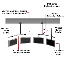 peerless mdj701 10 ft curved pole for multi display ceiling system