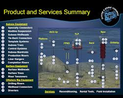 Dresser Rand Group Inc Drc by Dril Quip Subsea Equipment Provider On Track To Grow Earnings By