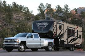 Best Trucks For Towing/work Motortrend Within Best Diesel Truck For ...