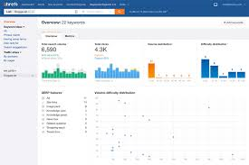 Unsecappexe Sink To Receive Asynchronous Callbacks by Keywords Explorer By Ahrefs A Potent Keyword Tool