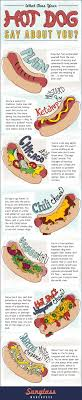 What Does Your Hot Dog Say About You? | Psychology, Dog And Hot ... Best 25 Hot Dog Bar Ideas On Pinterest Buffet Bbq Tasty Toppings Recipes Gourmet Hot Win Memorial Day With 12 Amazing Dog Toppings Organic Grass Teacher Appreciation Lunch Ideas Bar Bratwurst And Jelly Toast Easy Chili Recipe Dogs What Does Your Say About You Psychology Long Weekend Cookout Food Click Create A Joy Of Kosher The Smart Momma Poker Run