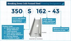 Ceiling Joist Span Table by How To Order Cold Formed Steel Framing
