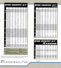 New Toyo Open Country AT 2??? - Page 10 - Ford Powerstroke Diesel ... Tire Pssure And The Cold Bontragers Psi Cversion Chart Will Tractor Size Inches Tire Cversion Chart Goodyear Philippines Launches 4 New Suv Tires Designed For Any Find Best Consumeraffairs Toyo Open Country At 2 Page 10 Ford Powerstroke Diesel Gallery Free Examples Thesambacom Split Bus View Topic 14 Tires Some Fender Info Please Ranger Sizes Wheels Pinterest Peerless Chain Autotrac Passenger Chains 0155510 Walmartcom Sizing 18 Wheel 2014 2015 2016 2017 2018