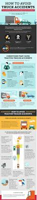 How To Avoid Truck Accidents Guide And Infographic 18 Wheeler Accident Attorney Trucking Lawyers Best Lawyers In Denver 2015 By Issuu Dot Records Truck Company Involved School Bus Crash Has Auto Accident Lawyer Co Call 18554276837 Youtube Shapiro Winthers Pc Personal Injury Legal Experts Gannie Law Office How To Pick A Colorado Two Dead One Injured Aurora Rollover Sunday The Practice Areas Leventhal Sar Orlando Payer Group Boulder Zinda Pedestrian Daniel R Rosen