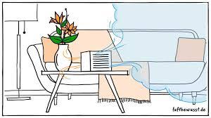 mini klimaanlage für kleine räume top modelle infos tipps