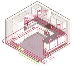 schema cuisine tout savoir sur le circuit électrique dans la cuisine leroy