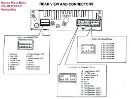 Exhaust System Diagram 93 Nissan Truck - Trusted Wiring Diagram