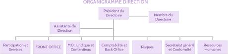 banque populaire bourgogne franche comté siège socfim la société