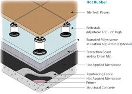 roof deck rubber tile tech pavers