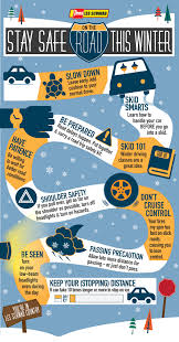 10 Ways To Stay Safe On Winter Roads - Les Schwab Tire Centers Truck Driving Safety Tips First Motion Products Commercial Road For Everyday Car Drivers And Best Driver Resume Example Livecareer China Signs Decals Shopping Guide Basic Refresher In Eagan Motorcycle Biking Video Hindi Youtube Sherman Brothers Trucking Archive Essential To Create An Effective Program Top 10 On How Become A Successful 109 Best Images Pinterest Safety
