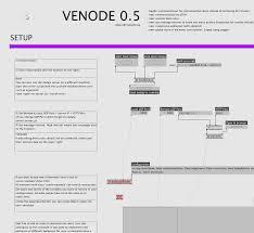 A Guide To Stripe Webhooks NodeJS PadPiper