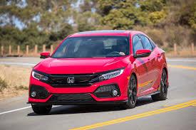 2017 Honda Civic Reviews and Rating