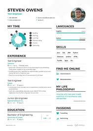 Test Engineer Resume Example And Guide For 2019 1112 Selenium Automation Ster Resume Cazuelasphillycom 12 Sample Rumes For Software Testers Proposal Letter Lovely Download Selenium Automation Testing Resume Luxury Qa Tester Samples Sarahepps 10 Web Based Application Letter Sanket Mahapatra Testing Rumes Best Example Livecareer New Vba Documentation Qtp Book Of At Format Qa Manager
