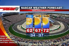 2013 NASCAR At Martinsville Speedway Weather Forecast: Much Improved ... Honey Creek Mushrooms Myco Kits 3tydillonnascarcampingworldtruckseriesjpg 37322416 Tv Schedule April 1214 Skirts And Scuffs Talk Racing With Mike 131020 2013 Camping World Truck Series Kroger 250 Crashes Youtube Chase Elliott Through The Years Photo Galleries Nascarcom Darrell Wallace Jr Becomes Nascar Truck Series Youngest Pole Ryan Blaney Wins At Pocono In Ot The Spokesmanreview Chevrolet Aarons Dream Machine Hendrickcarscom Wxman Martinsville Speedway Weather Forecast Much Improved