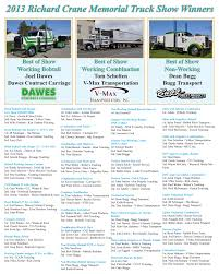 100 Michigan Trucking Association Winners National Of Show Trucks
