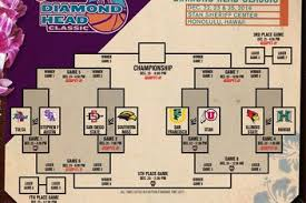 Cal Poly Baker Floor Plan by So Mississippi Golden Eagles Basketball News Schedule Roster Stats
