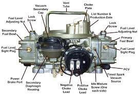 TRUCK AVENGER™ CARBURETOR Holley 093770 770 Cfm Offroad Truck Avenger Alinum Street Carburetors 085670 Free Shipping Holley 090770 Performance Offroad Carburetor Truck Avenger Fuel Line 570 Wire I Need Tuning Advice For A 390 With Holley The Fordificationcom Testing Garage Journal Board Performance Products Historic Carburetor Miltones Rod Authority 870 Ultra Hard Core Gray Engine 095670 Carb 4 Bbl 670 Cfm Vacuum Secondary