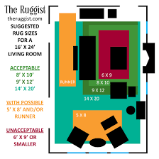 How To Buy Living Room Rug Size