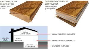 The Character Of Hardwood