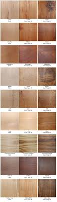 Best 25+ Wood Stain Colors Ideas On Pinterest | Stain Colors, Wood ... Mixed Wood Wall Easy Cheap Diy Uncookie Cutter The Reclaimed Wood Gives It An Old World Feel I Also Love The Interior Stain Colors Home Depot 28 Images Grays Zan Taylor Designs Old Barn Table Best Way To Finish Barn Boards Reactive Cedar Collection Hewn Reclaimed Species Dtinguished Boards Beams Antique Oak Tg Floor In Varying Widths That How Create Faux Flooring Wide Plank Floor Supply 25 Projects Ideas On Pinterest
