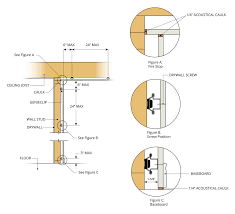 Hanging Drywall On Ceiling Tips by Installation Guide Resilient Sound Clips Walls And Ceilings