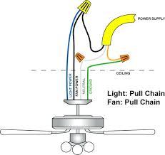 ceiling fan ceiling fan pull chain light switch wiring diagram