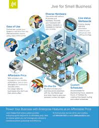 Infographics | Jive Resource Center Introducing Voip Gateways Voice Over Ip Networks Part 1 Ooma Telo 2 Phone System White Oomatelowht Bh Photo How Much Does A Premised Based Phone System Cost Small Ringcentral Review 2018 Businesscom Office Sver Edition And Survivability Design Options Power Outages And The Nbn Infiniti Telecommunications Why Systems Work For Businses Blog Best Brands In Work With Us Supply Common Hdware Devices Equipment Connecting An Analog Telephone Line To Vocia Ms1 Using What Does Stand For It Mean Voip Encryption India Mobile
