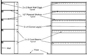 28 2x4 bookcase plans 2x4 shelving plans myoutdoorplans free