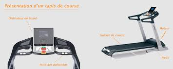 guide fitness tapis de course