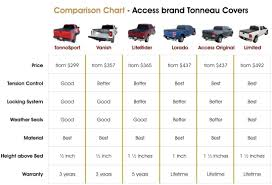 Truck Bed Size Chart - Dolap.magnetband.co Truck Tire Sizing Chart Best 2017 Indy Hollow Forged Btg Stage 11 Baysixty6 Skate Park Printable Fleet Tread Depth Climbing Beautiful Product Itructions Napier Outdoors Tent Chevy Size Truck Bed Size Chart Dolapmagnetbandco2014 Car Lengths Dolapmagnetbandco Uerstanding Load Ratings Used F650 Dump And Quad Axle For Sale Or F700 Also Bottom Plus Ford Engine Sizes Awesome Od Light Blking Yes I Already Mens Enjoy Romantic Walks To The Taco Tshirt Boredwalk Are Americans Buying Fewer Trucks No Gcbc Venture Heelys Grey 2 Wheel Roller