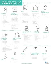 Bed Bath Beyond Application by Back To College Checklist Png T U003d1504106849