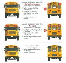 Drivers Reminded: Exercise Caution Around School Buses | Free News ... New Green Lights On Ohio Snplows Mean Caution Not Go Directional Light Bars Trucks For Cstruction And Traffic Warning Driver With A Broken Car Called The Support Put Hazard In Car Signs You Should Ignore Dashboard Warning Lights Explained Car From Japan Policeundcover Pov Vehicle Led Impressive Setup Quick Check Chart Ellis Motors Factoryinstalled Strobe Will Be Available Home Page Response Lighting Lightbars Recovery Funnycharts