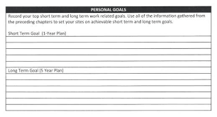 Sample Employee Goals Template Plans Federal Career Development Form Free Resume Templates For Pages