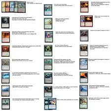 Thopter Deck Magic Duels by Reddit Top 2 5 Million Magictcg Csv At Master Umbrae Reddit Top