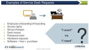 Landesk Service Desk Web Services by Landesk End To End Service Management