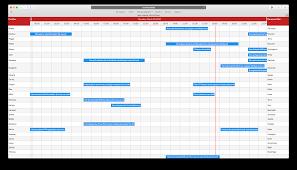 Javascript Math Ceiling Function by React Calendar Timeline