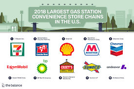 100 Pilot Truck Stop Store 2018 Ranking Of The Largest US Convenience Chains
