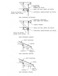 Jack Ceiling Joist Definition by Structural Design Of Wood Framing For The Home Inspector Internachi