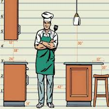 Standard Kitchen Overhead Cabinet Depth by Standard Kitchen Cabinets