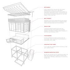 100 Butterfly Roof Let It Pour 8 Architectural Details To Harvest Rainwater