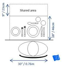 minimum dining space required for one person dining room size