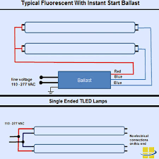 4 Lamp T12 Ballast Wiring Diagram by T8 Led Lamps Q U0026a Retrofitting Ballasts Tombstones