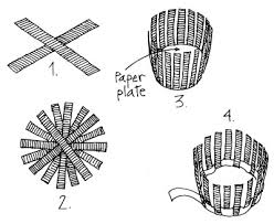 Follow These Steps To Create The African Tutsi Paper Basket
