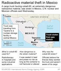 100 How Long Is A Truck With Radioactive Load Stolen In Mexico Hamodiacom